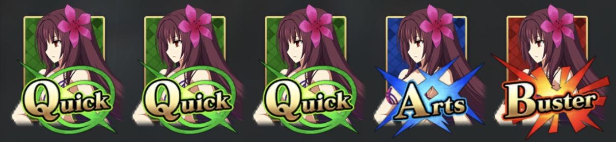 QQQAB型